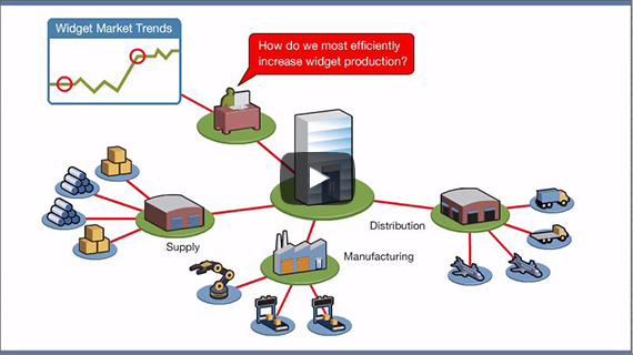 link to 2-Minute Explainer video about IBM advanced analytics and mathematical optimization